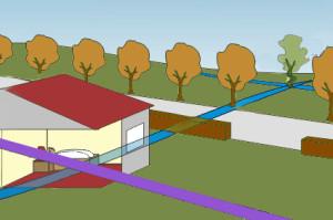 Représentation simplifiée d'une veine d'eau à l'intersection d'un autre rayon terrestre
